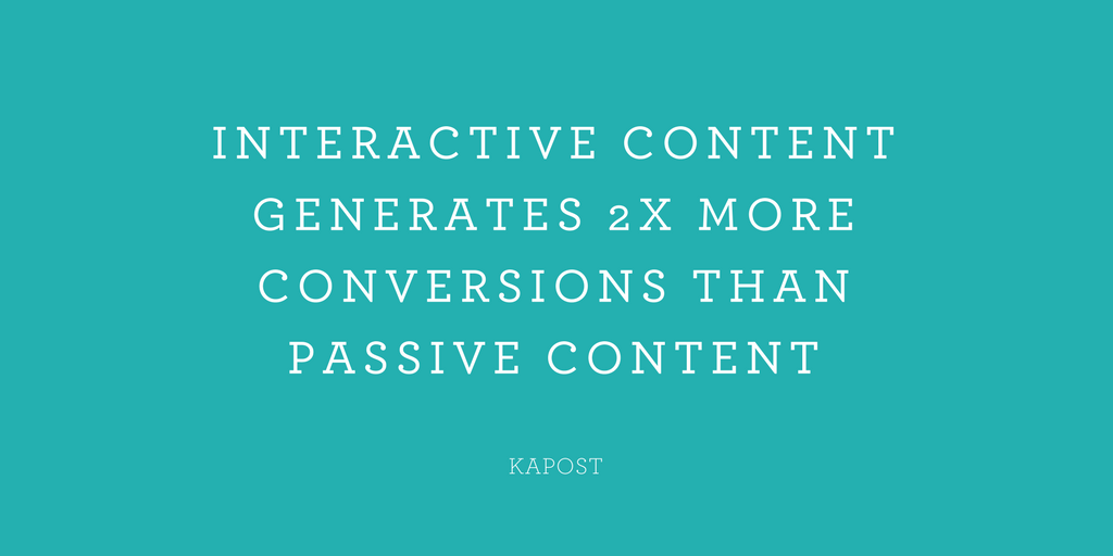 According to Kapost, interactive content generates 2X more conversions than passive content