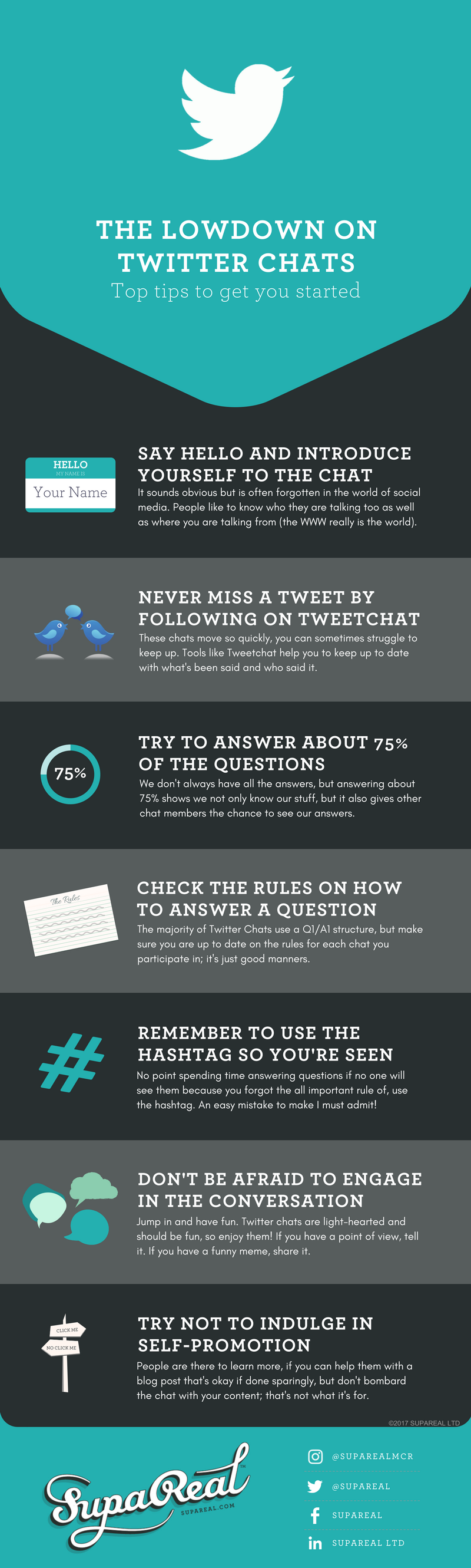 [Infographic] Twitter chats top tips