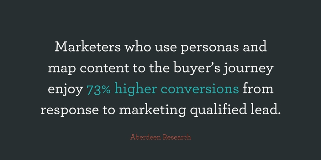 Quote about buyer personas