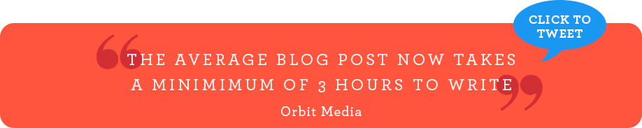 The average blog post now takes a minimum of 3 hours to write [Orbit Media]