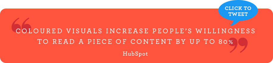Coloured visuals increase people's willingness to read a piece of content by 80% (HubSpot, 2016)