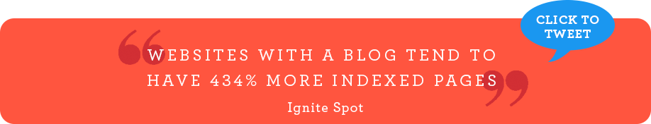 Websites with a blog tend to have 434% more indexed pages [Ignite Spot]
